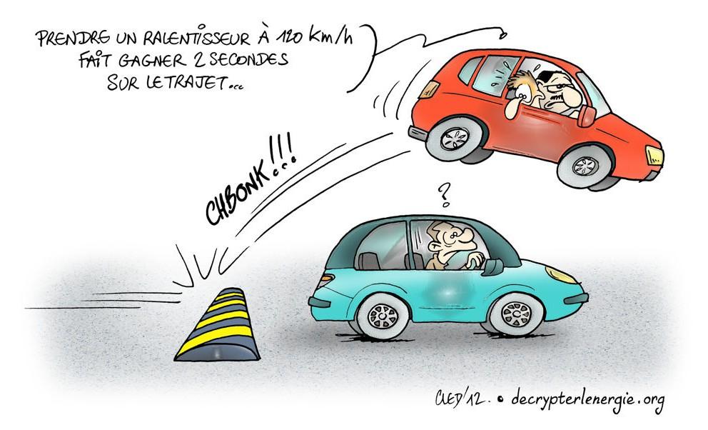 D10_Decrypterlenergie_Vitesse_sur-route